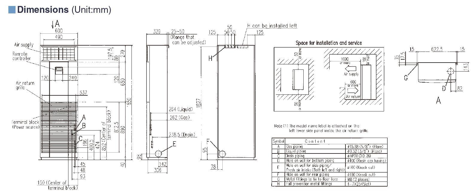 Mitsubishi Heavy Industries Air Conditioning FDF125VD Floor Mounted Heat  Pump Hyper Inverter 12 5Kw/42000Btu A 240V~50Hz